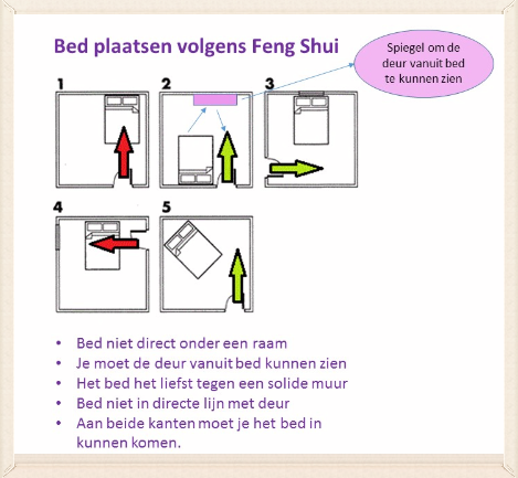 feng shui slaapkamer tips. Black Bedroom Furniture Sets. Home Design Ideas